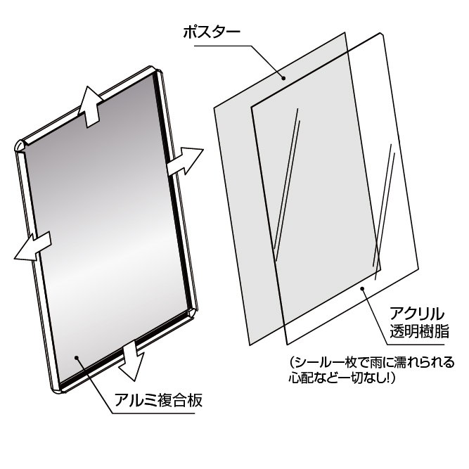 アルミ複合板