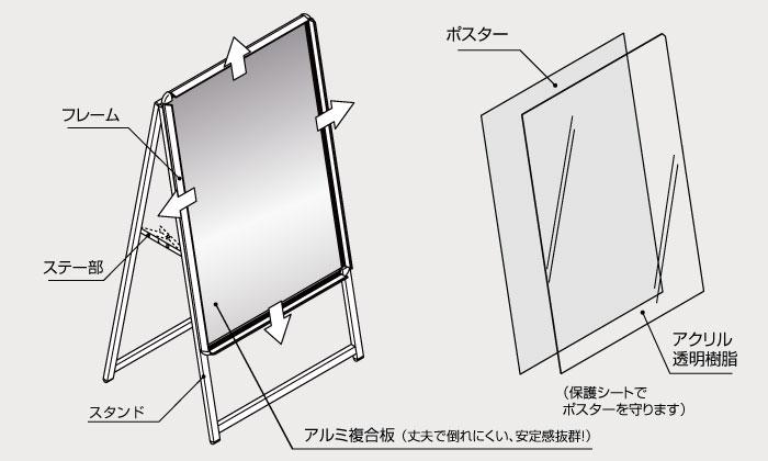 黒フレームA型看板